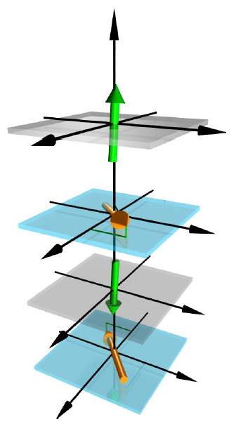 Complex magnetic order in nickelate slabs Image
